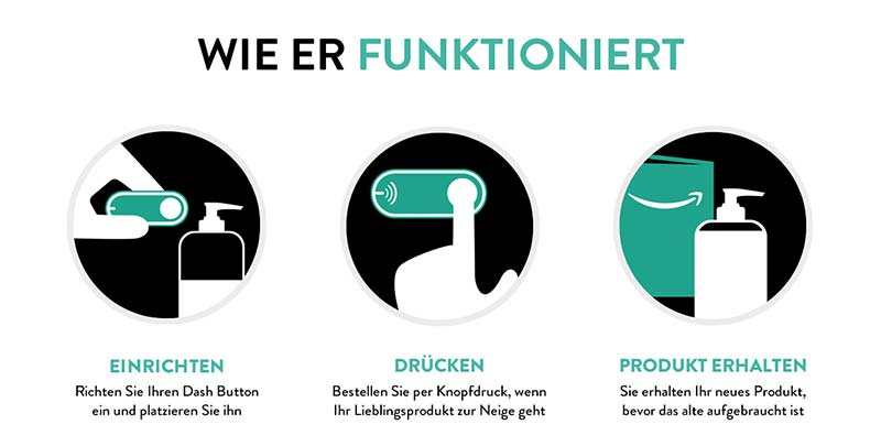Amazon-Dash-Buttons-erfahrungen